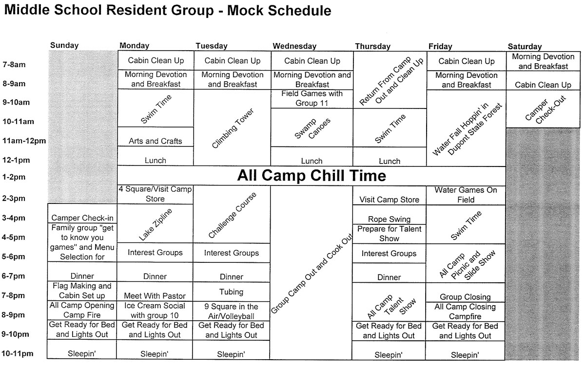 MS Resident Sample Schedule